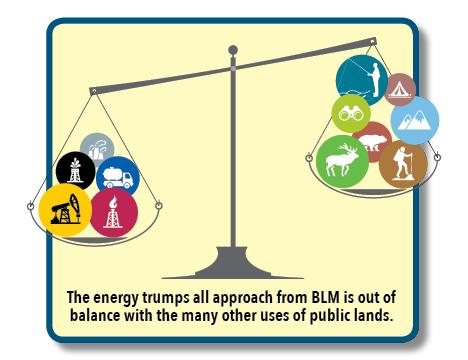 Graphic about BLM balance of energy and other public land use