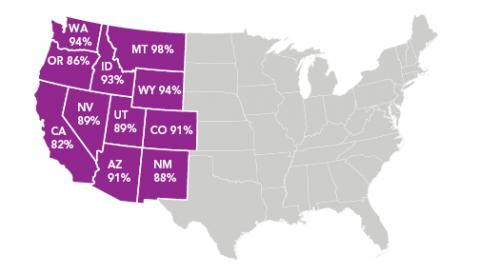 Most states in the West have close to 90% of Bureau of Land Management lands open to oil and gas leasing.
